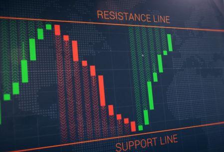 إستراتيجية خط الارتداد على منصة Binarycent